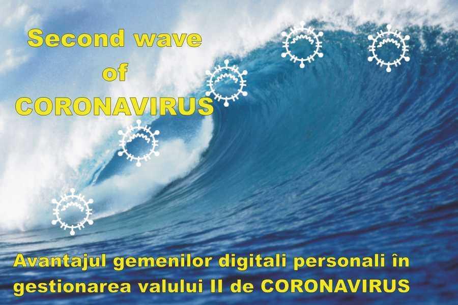 Avantajul gemenilor digitali personali în gestionarea valului II de CORONAVIRUS