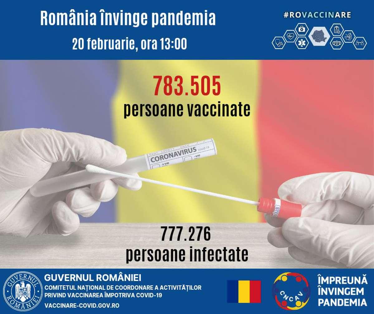 Moment istoric în România: Anunțul făcut de Valeriu Gheorghiță legat de numărul celor vaccinați