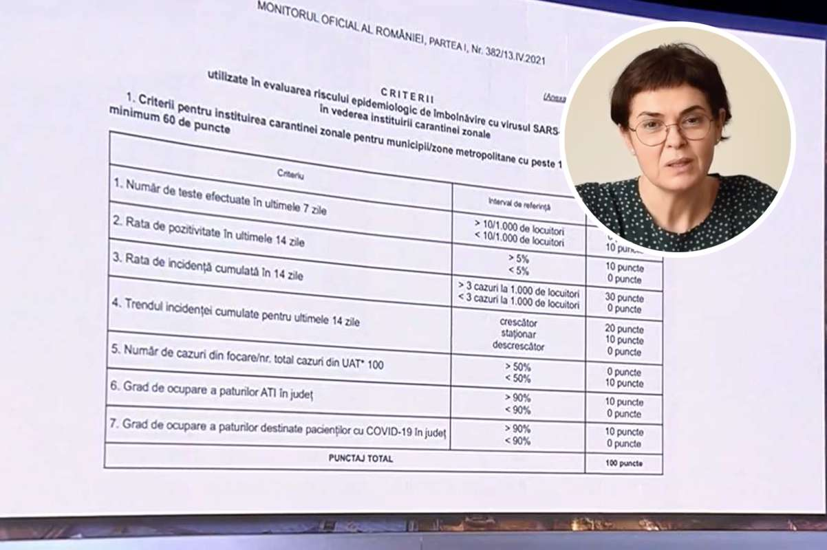 Lovitură sub centură în coaliția de guvernare: Criteriile pentru instituirea carantinei, modificate de Ministerul Sănătății, fără cunoștința premierului. captura video Antena 3