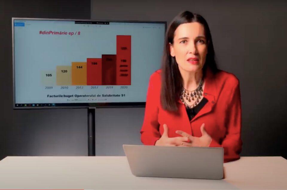 Clotilde Armand acuză consilierii PSD că nu au votat pentru recuperarea prejudiciului de 50 de milioane de euro cauzat de Romprest