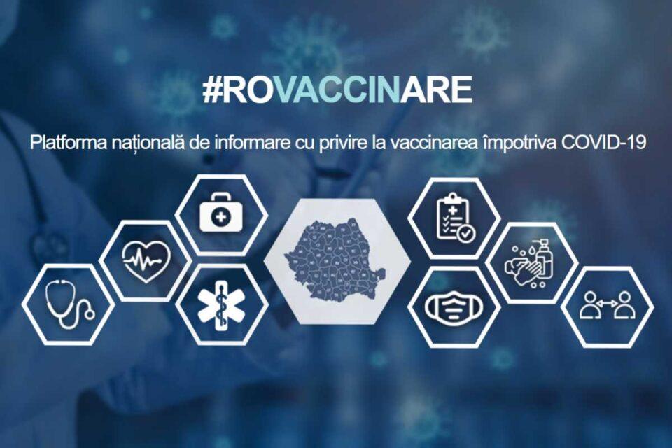 """Percheziții în Dâmbovița, pentru adeverințe fictive de vaccinare anti-COVID: Un medic de familie a """"ajutat"""", astfel, 10 sportivi, să participe la competiții"""